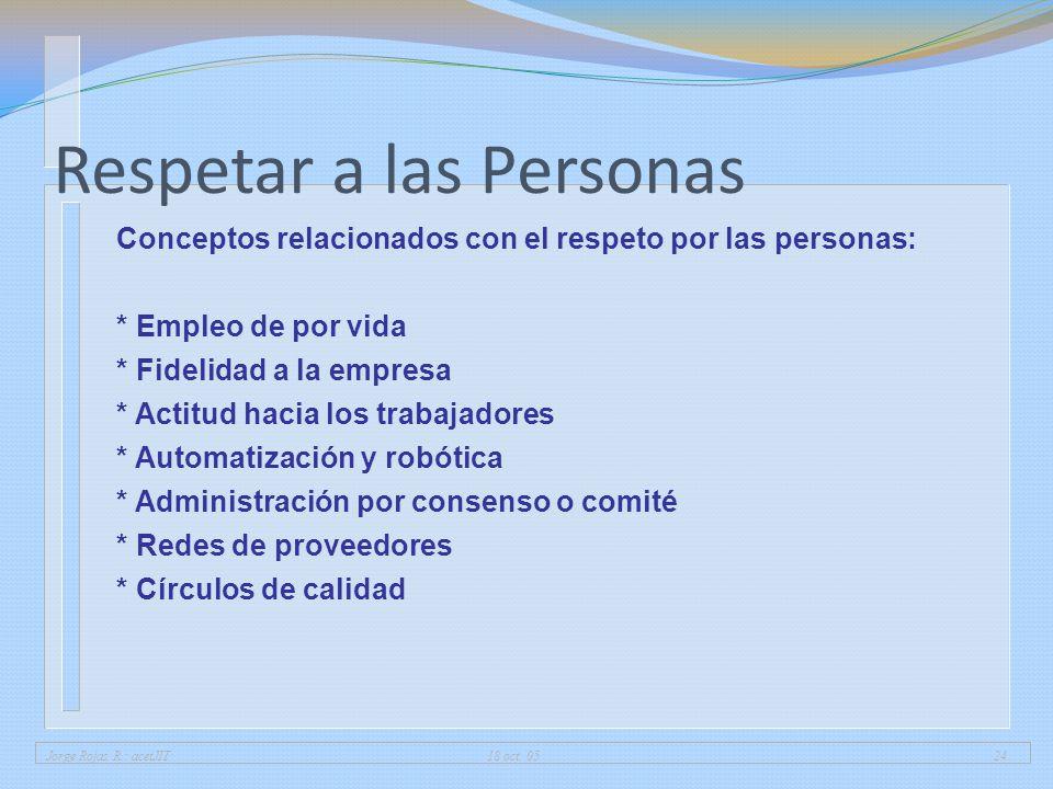 Respetar a las Personas