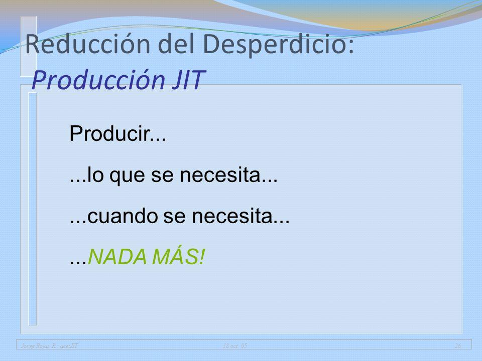 Reducción del Desperdicio: Producción JIT