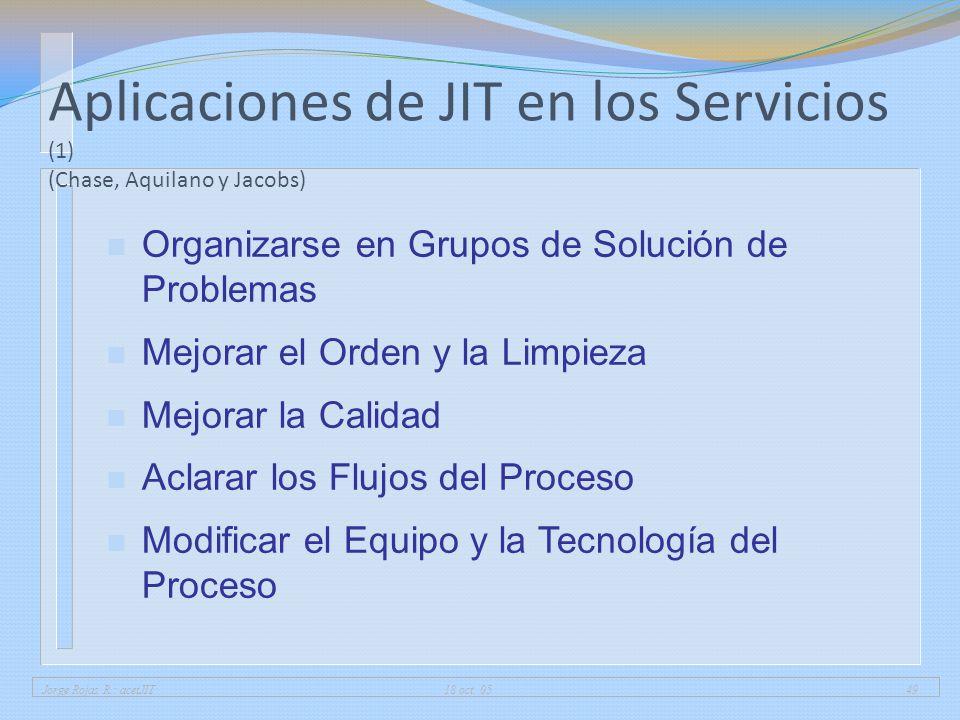 Aplicaciones de JIT en los Servicios (1) (Chase, Aquilano y Jacobs)