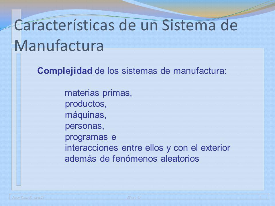 Características de un Sistema de Manufactura