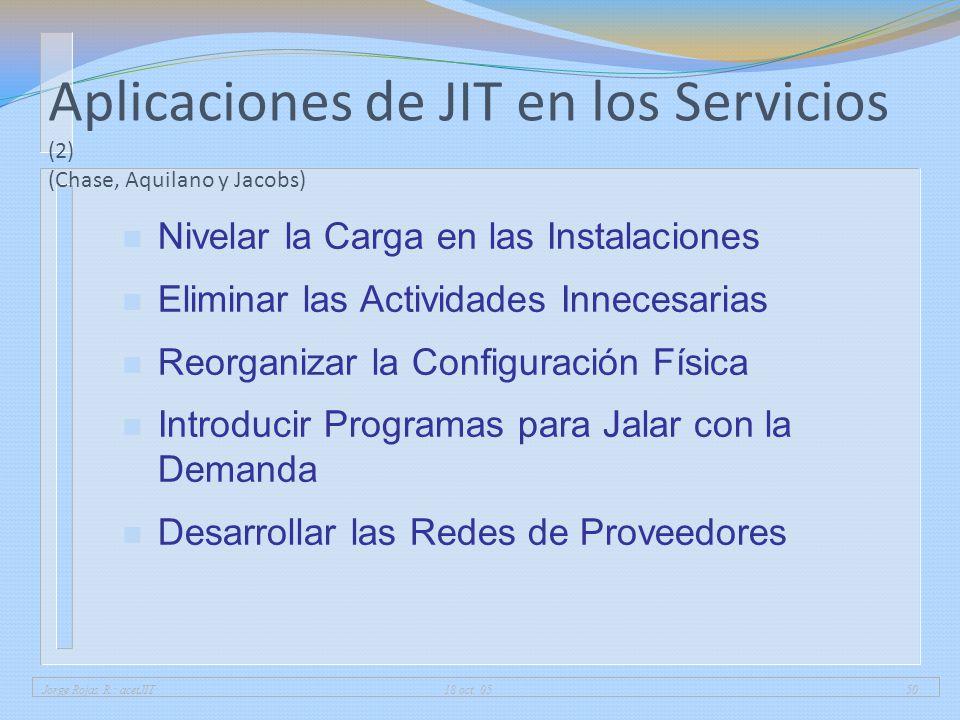 Aplicaciones de JIT en los Servicios (2) (Chase, Aquilano y Jacobs)