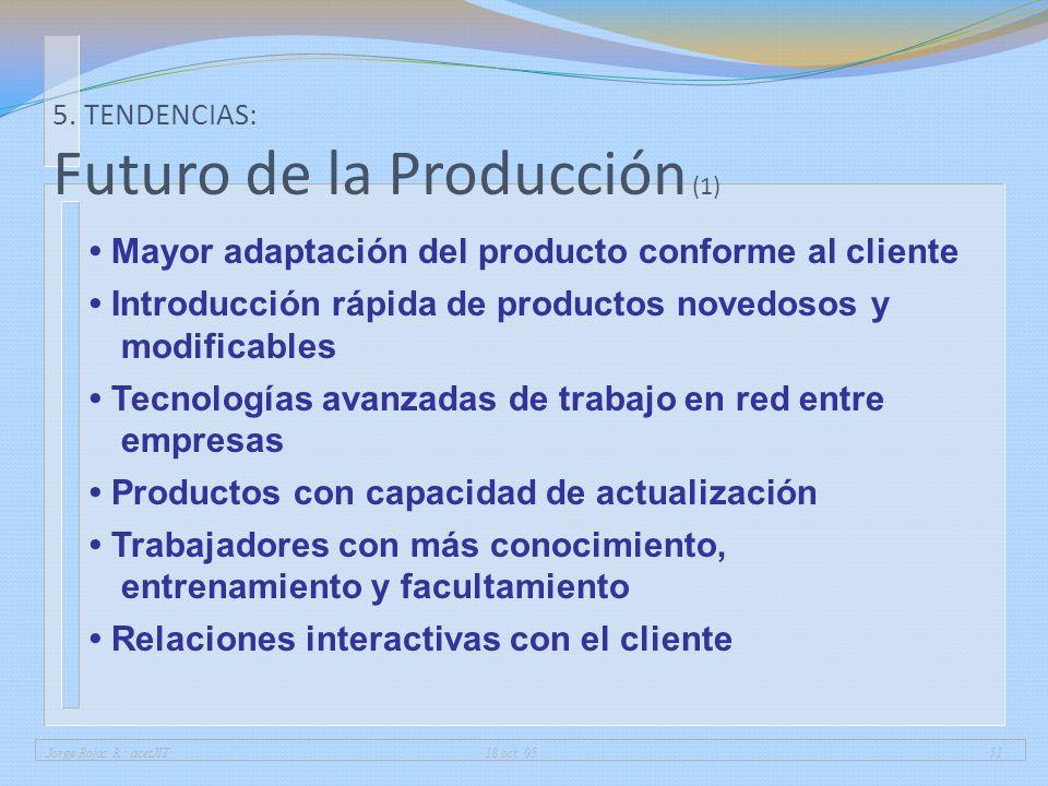 5. TENDENCIAS: Futuro de la Producción (1)