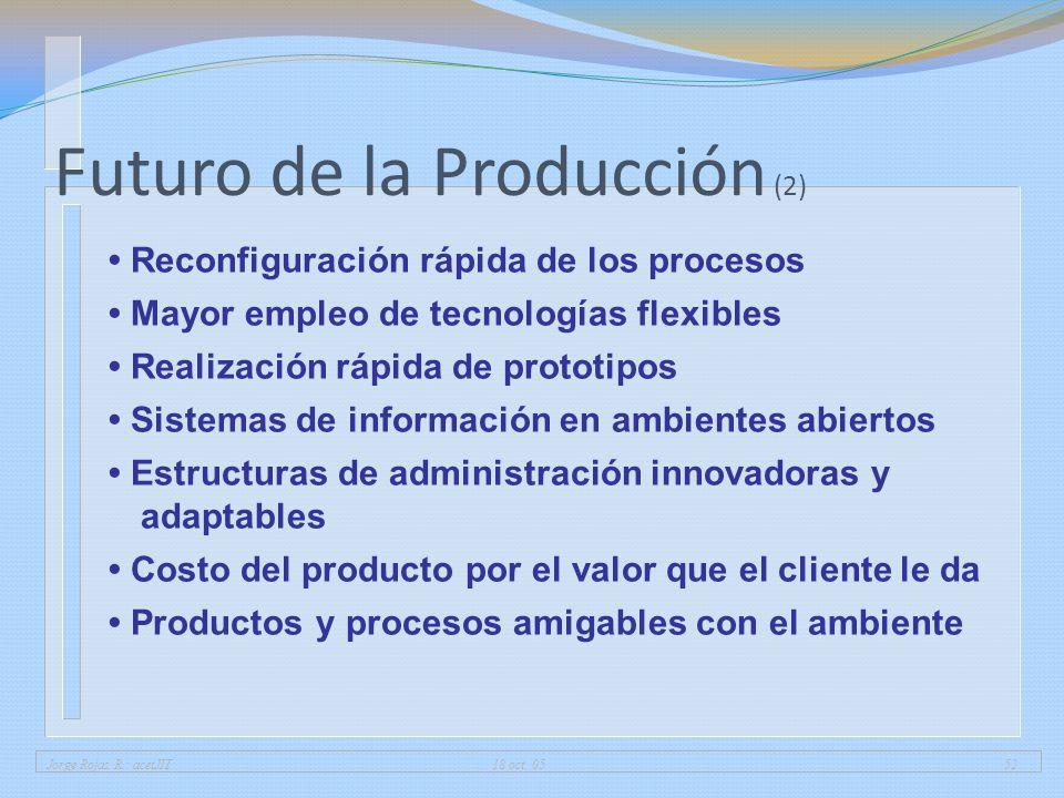 Futuro de la Producción (2)