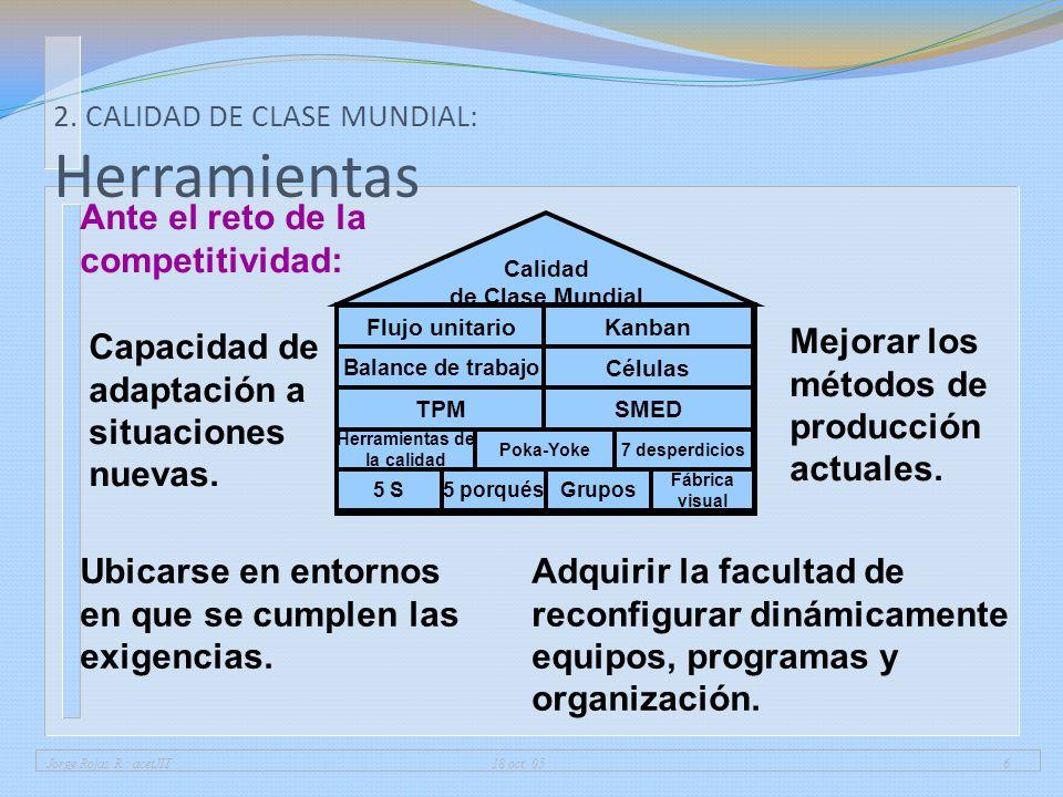2. CALIDAD DE CLASE MUNDIAL: Herramientas