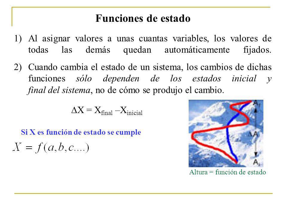 Funciones de estado Al asignar valores a unas cuantas variables, los valores de todas las demás quedan automáticamente fijados.
