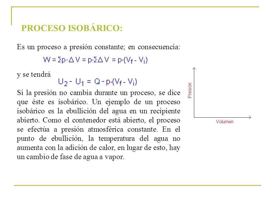PROCESO ISOBÁRICO: Es un proceso a presión constante; en consecuencia: