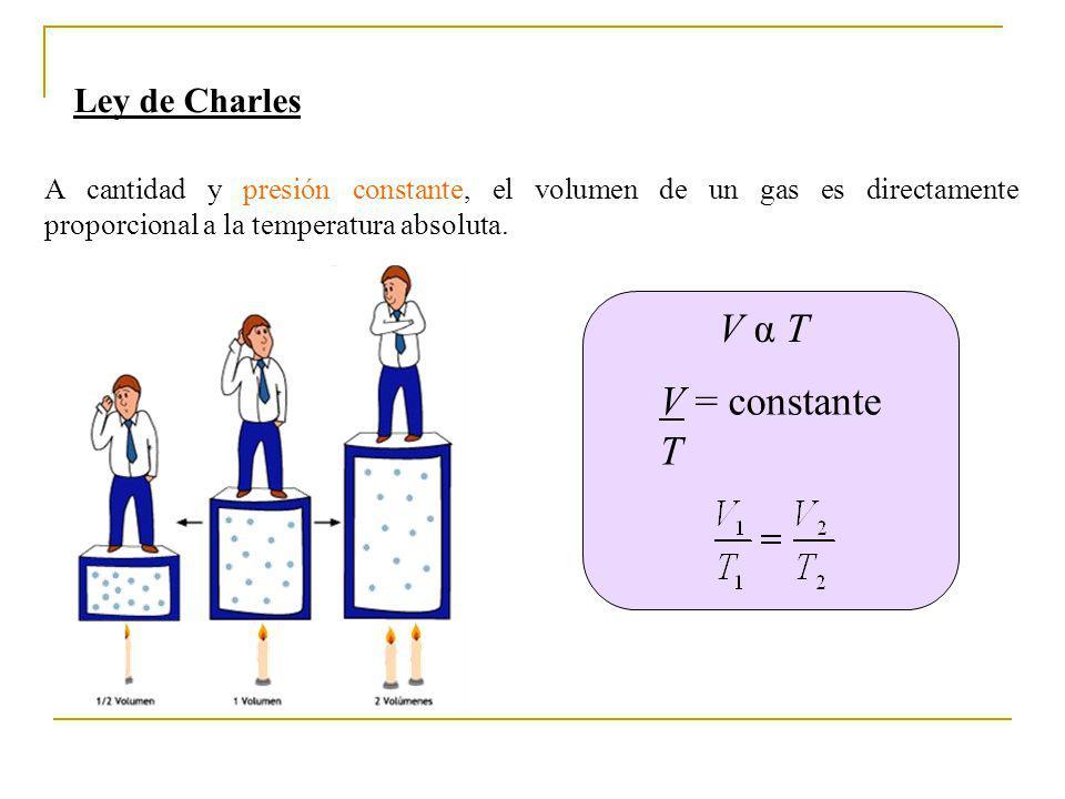 V α T V = constante T Ley de Charles