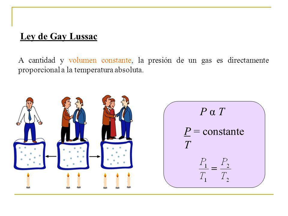 P α T P = constante T Ley de Gay Lussac