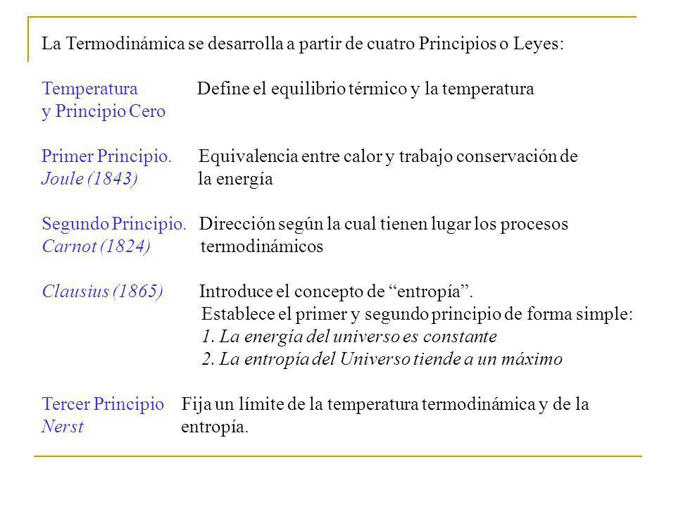La Termodinámica se desarrolla a partir de cuatro Principios o Leyes: