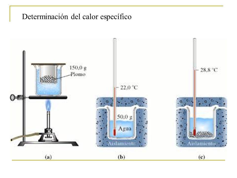 Determinación del calor específico