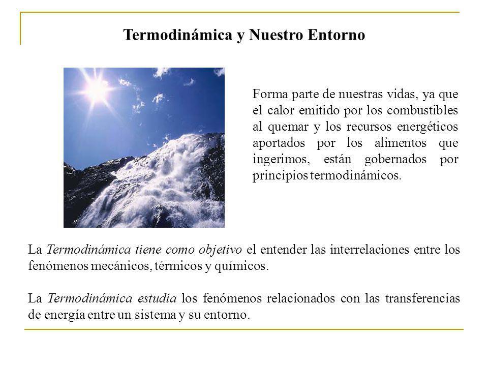 Termodinámica y Nuestro Entorno