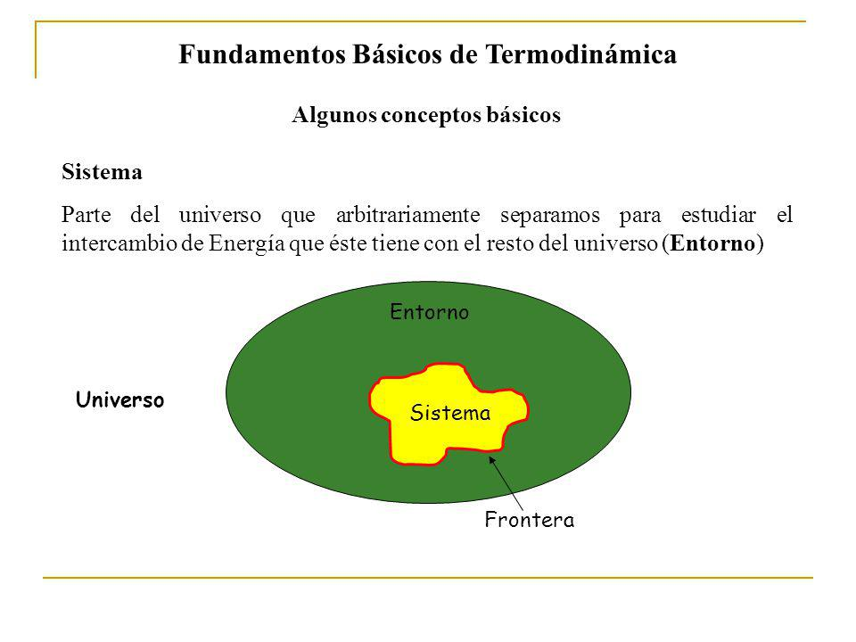 Fundamentos Básicos de Termodinámica Algunos conceptos básicos