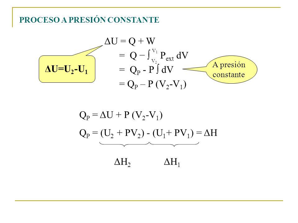 ΔU = Q + W = Q − ∫ Pext dV = QP - P ∫ dV = QP – P (V2-V1) ΔU=U2-U1