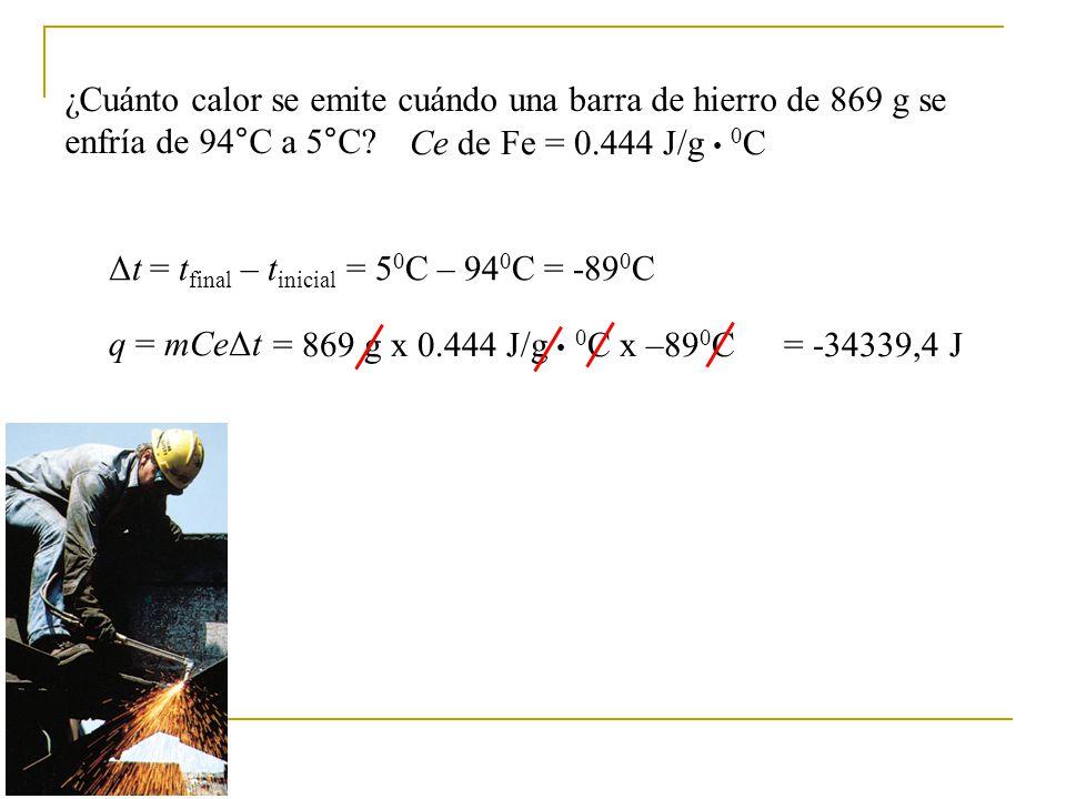 ¿Cuánto calor se emite cuándo una barra de hierro de 869 g se enfría de 94°C a 5°C