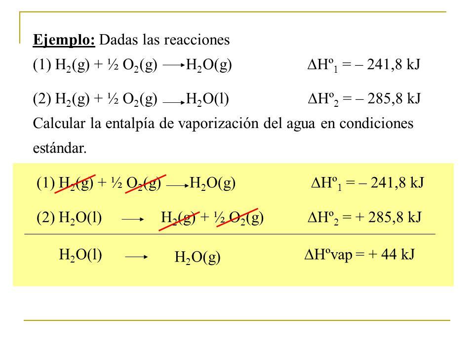 Ejemplo: Dadas las reacciones (1) H2(g) + ½ O2(g) H2O(g) Hº1 = – 241,8 kJ