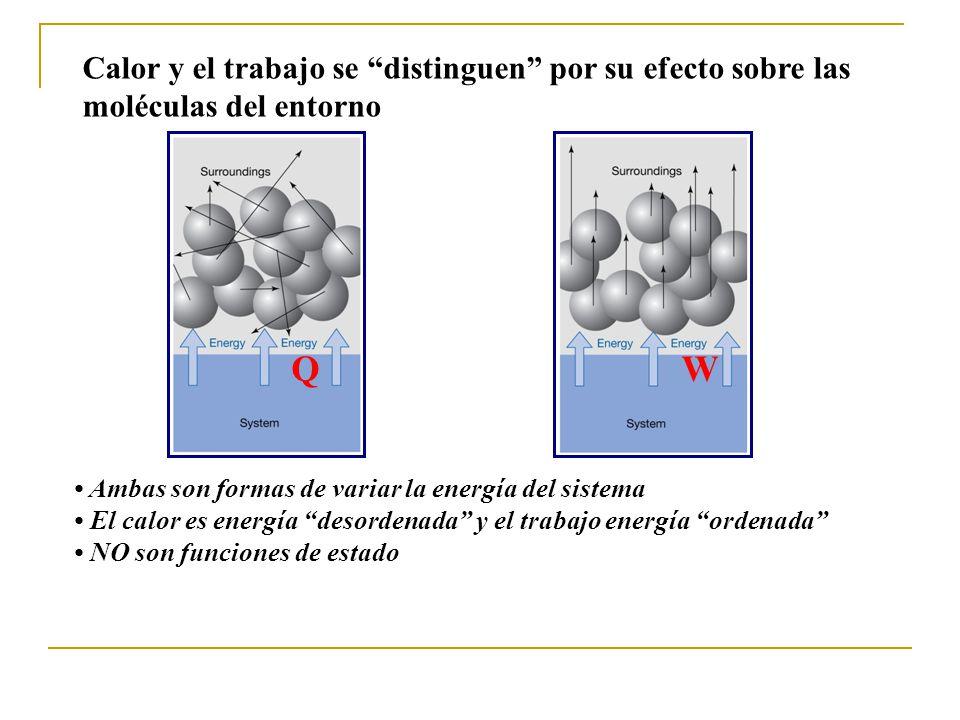 Calor y el trabajo se distinguen por su efecto sobre las moléculas del entorno