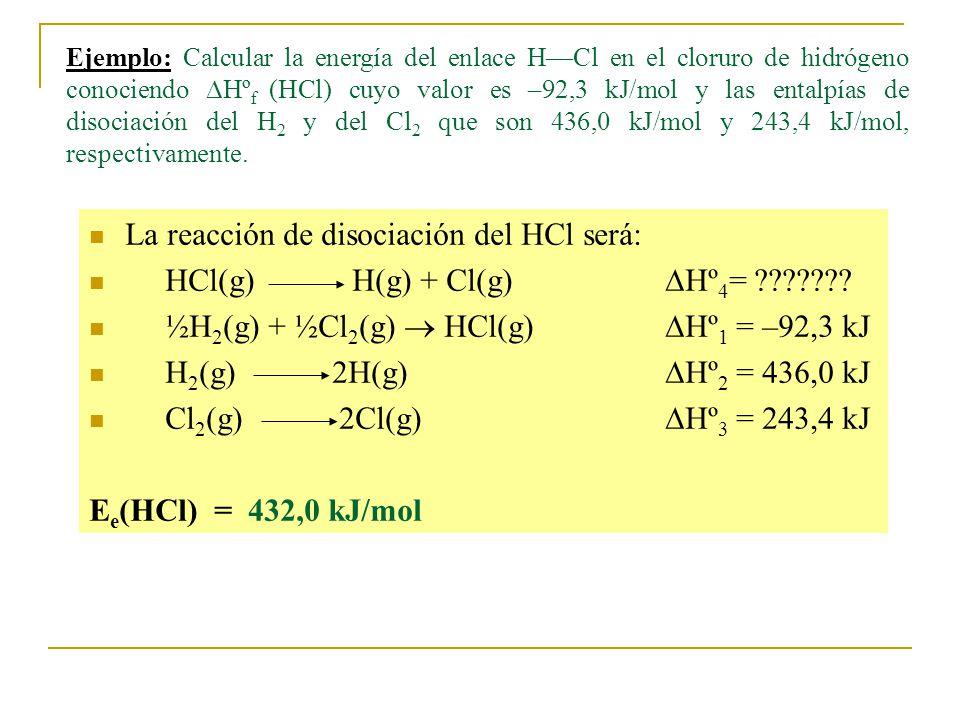La reacción de disociación del HCl será: