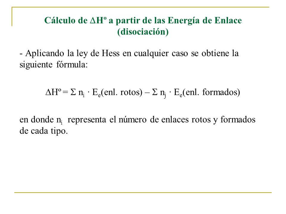 Cálculo de Hº a partir de las Energía de Enlace (disociación)