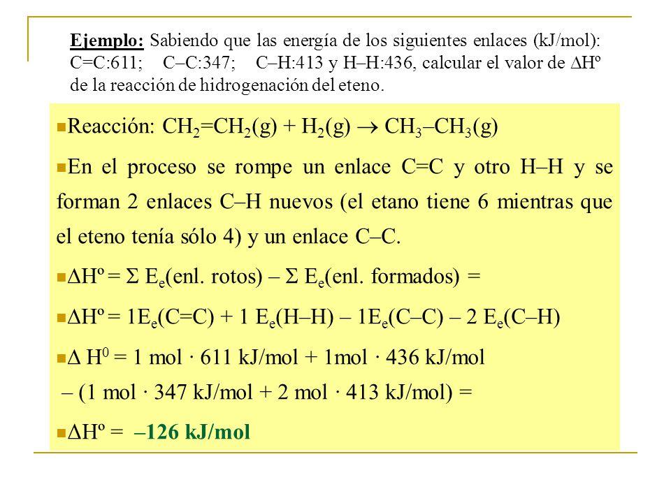 Reacción: CH2=CH2(g) + H2(g)  CH3–CH3(g)