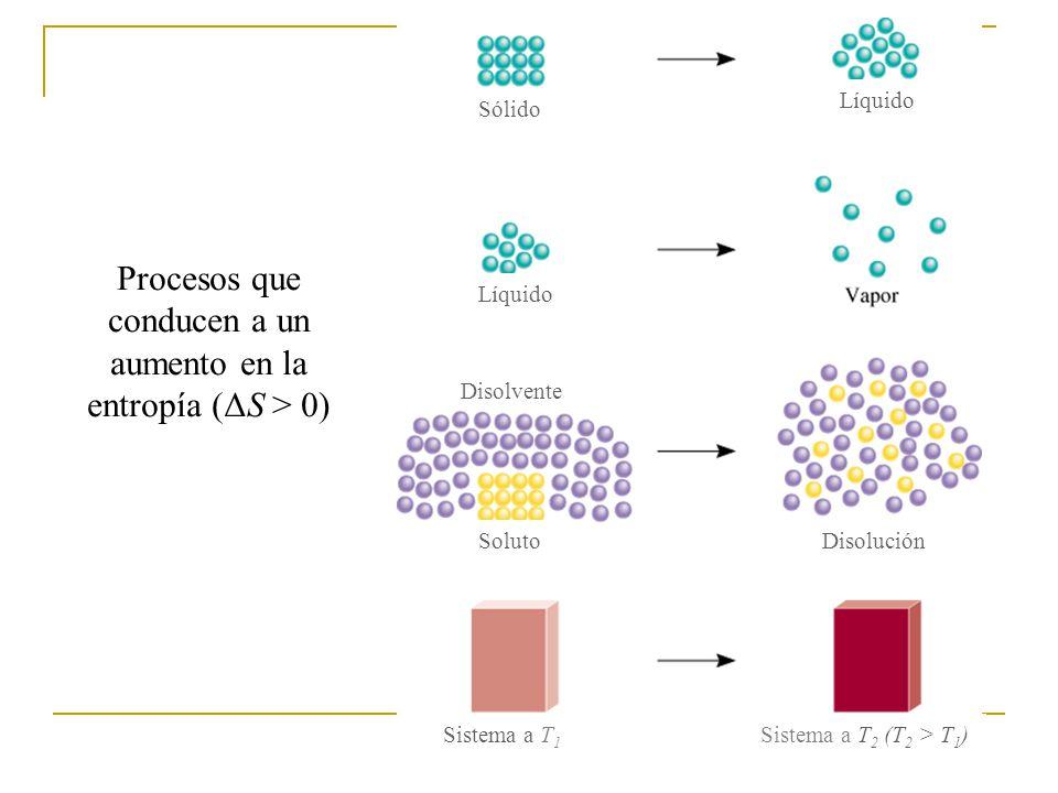 Procesos que conducen a un aumento en la entropía (ΔS > 0)