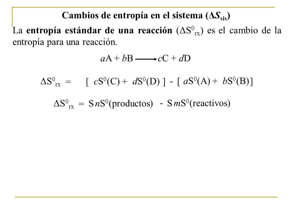 Cambios de entropía en el sistema (ΔSsis)