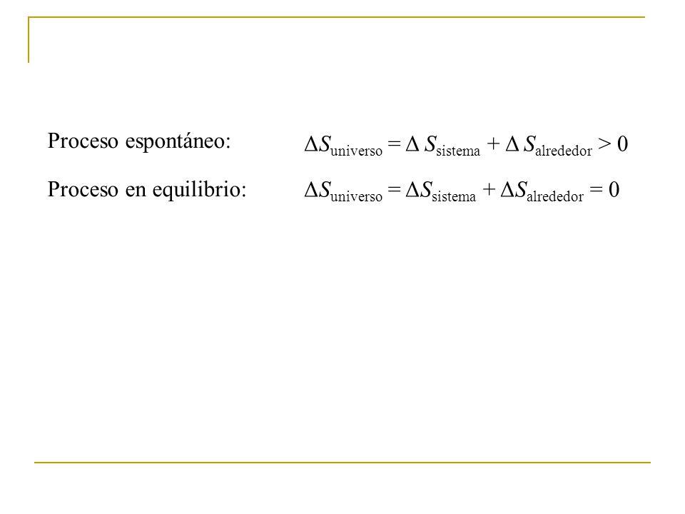 Proceso espontáneo: ΔSuniverso = Δ Ssistema + Δ Salrededor > 0.