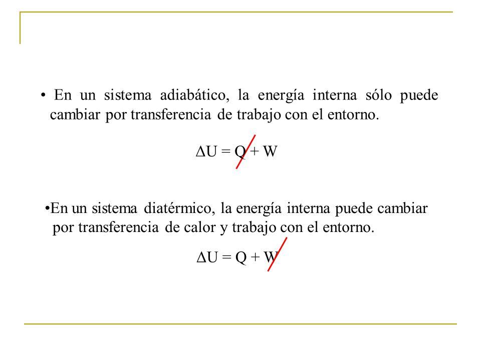 En un sistema adiabático, la energía interna sólo puede cambiar por transferencia de trabajo con el entorno.