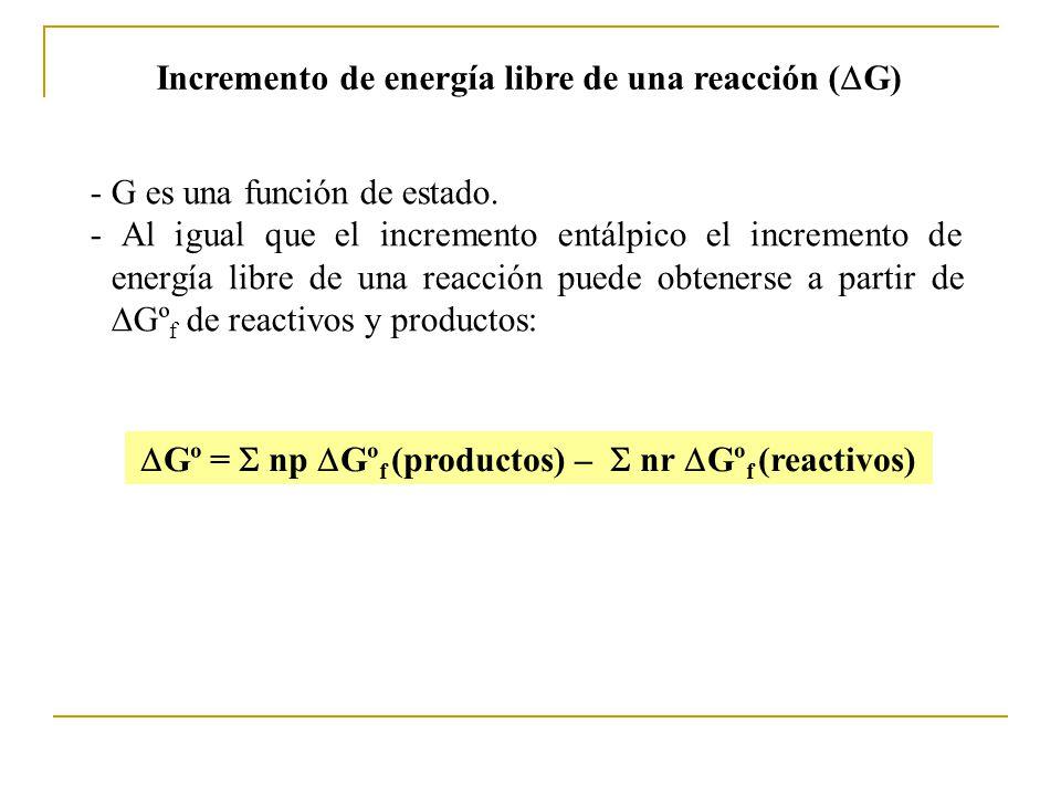 Incremento de energía libre de una reacción (G)
