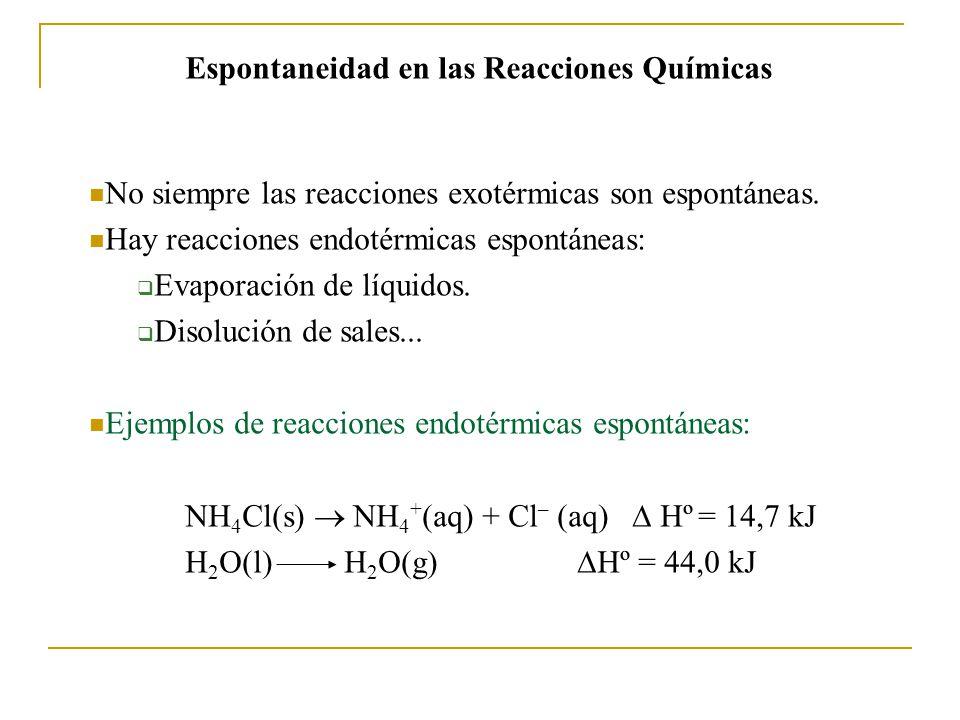 Espontaneidad en las Reacciones Químicas