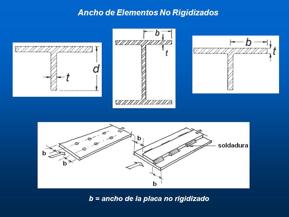 Ancho de Elementos No Rigidizados b = ancho de la placa no rigidizado