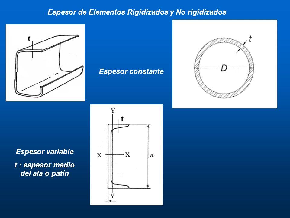Espesor de Elementos Rigidizados y No rigidizados