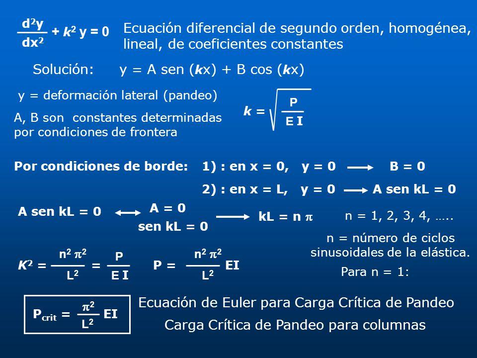 n = número de ciclos sinusoidales de la elástica.
