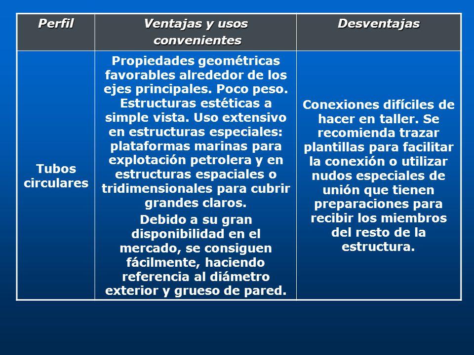 Perfil Ventajas y usos convenientes Desventajas Tubos circulares