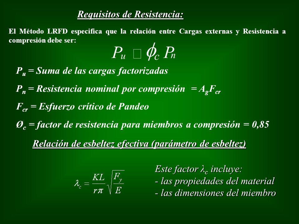 f P £ c Requisitos de Resistencia: u n