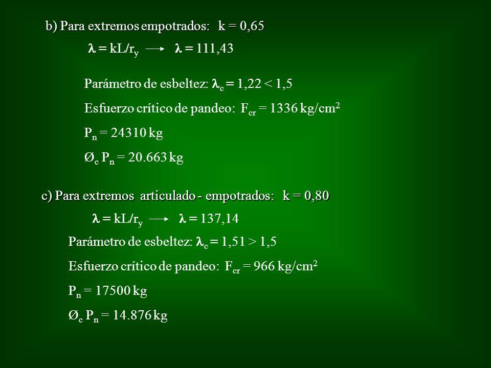 b) Para extremos empotrados: k = 0,65