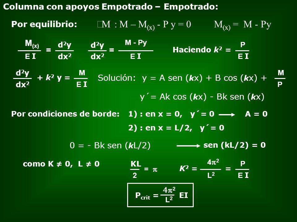 åM : M – M(x) - P y = 0 M(x) = M - Py