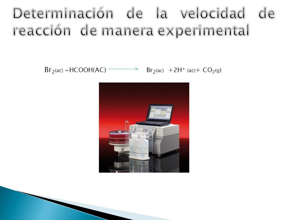 Determinación de la velocidad de reacción de manera experimental