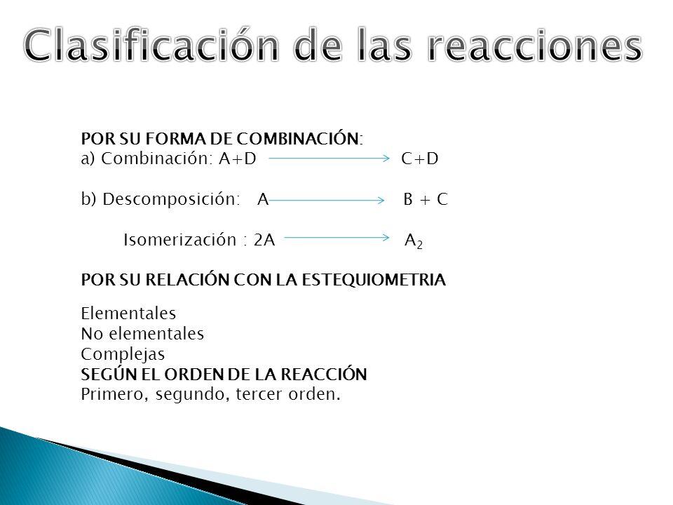 Clasificación de las reacciones