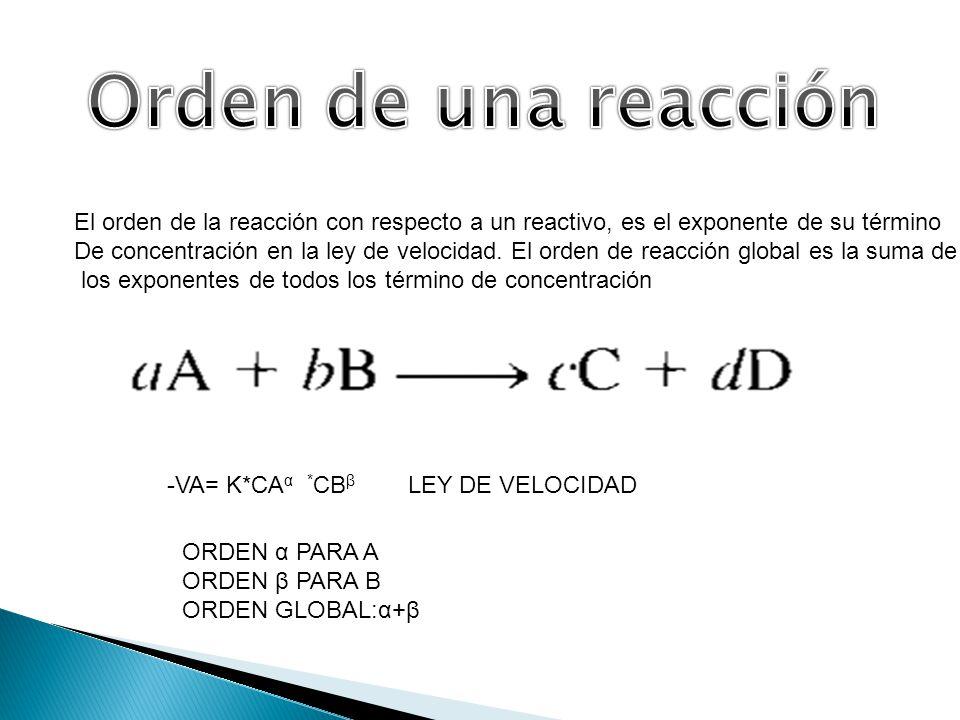 Orden de una reacción El orden de la reacción con respecto a un reactivo, es el exponente de su término.