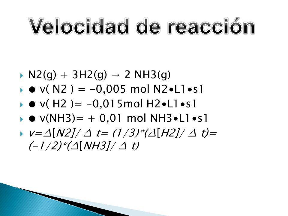 Velocidad de reacción N2(g) + 3H2(g) → 2 NH3(g)