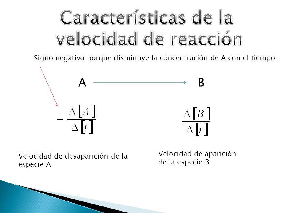 Características de la velocidad de reacción