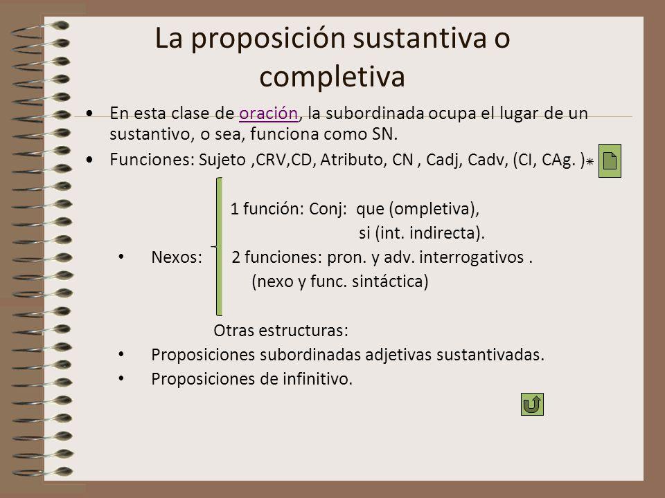 La proposición sustantiva o completiva