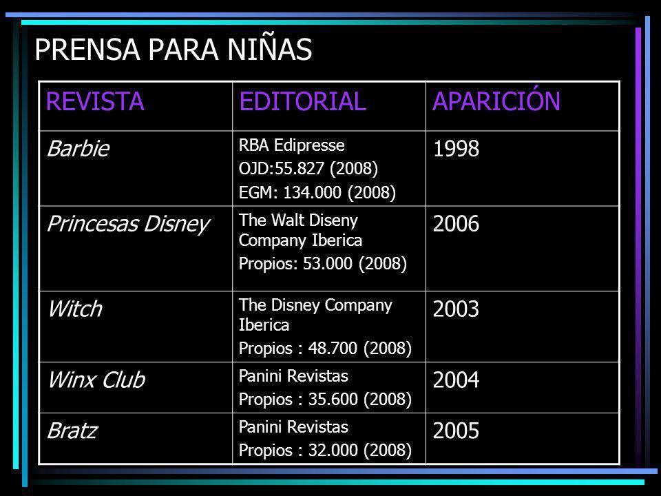 PRENSA PARA NIÑAS REVISTA EDITORIAL APARICIÓN Barbie 1998