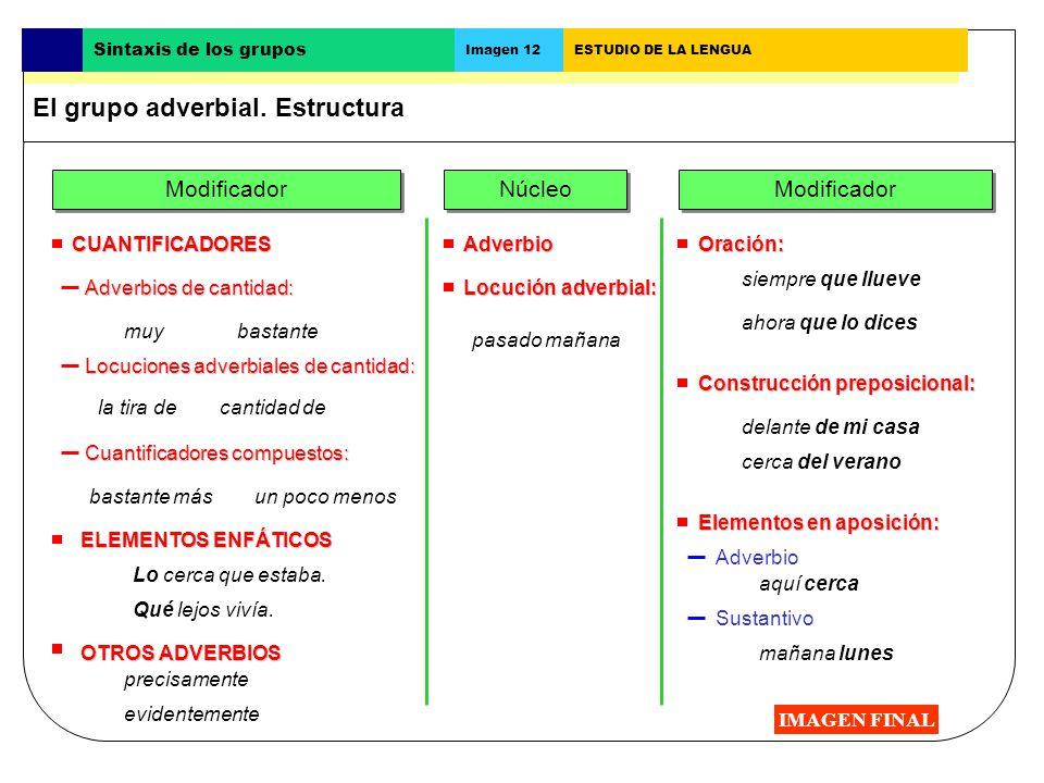 El grupo adverbial. Estructura