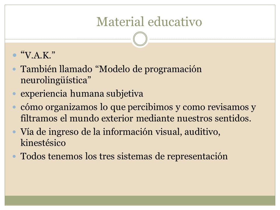 Material educativo V.A.K.