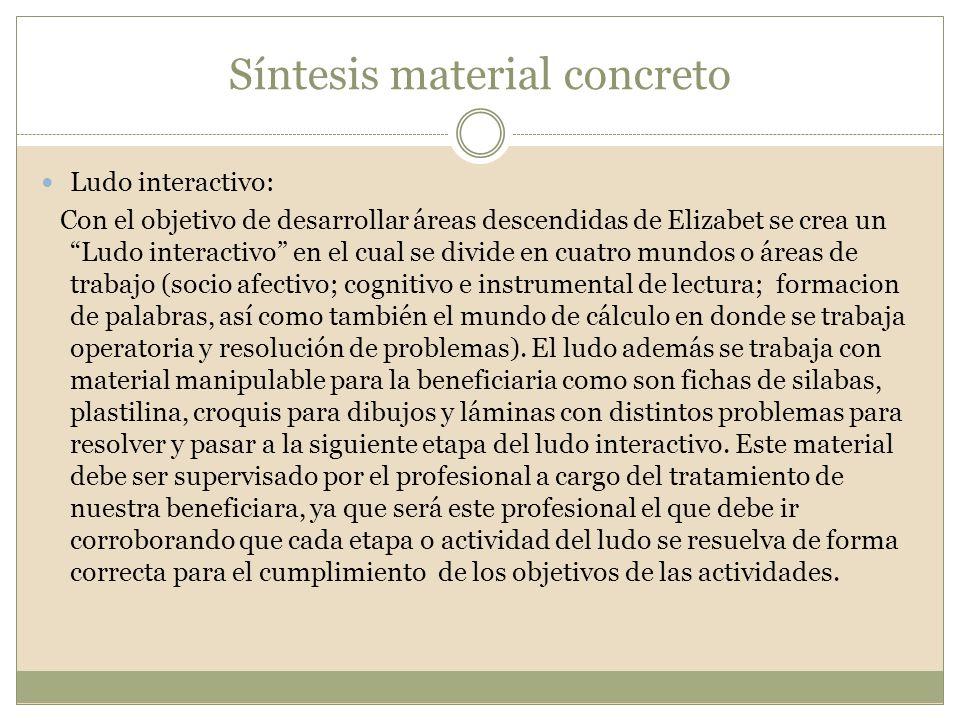 Síntesis material concreto