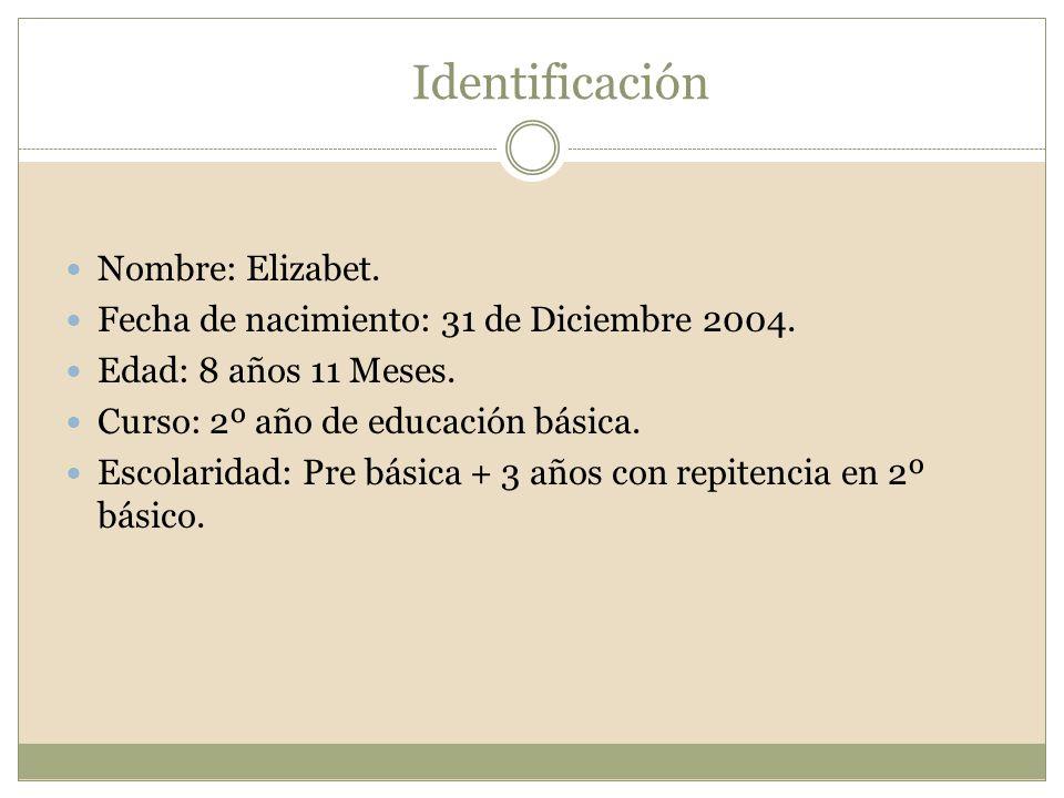 Identificación Nombre: Elizabet.