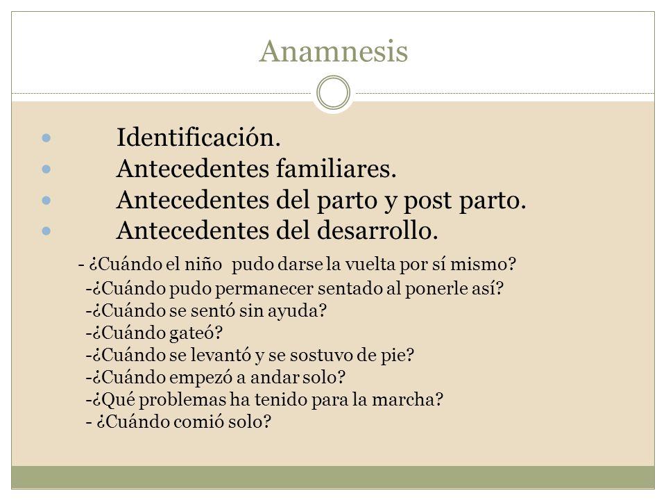Anamnesis Identificación. Antecedentes familiares.