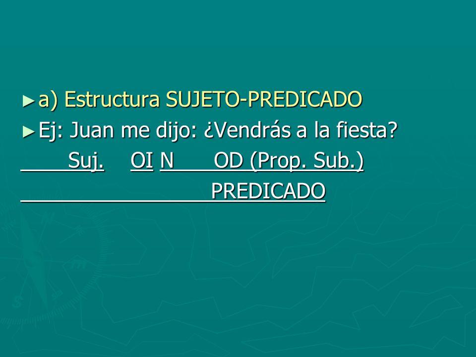 a) Estructura SUJETO-PREDICADO