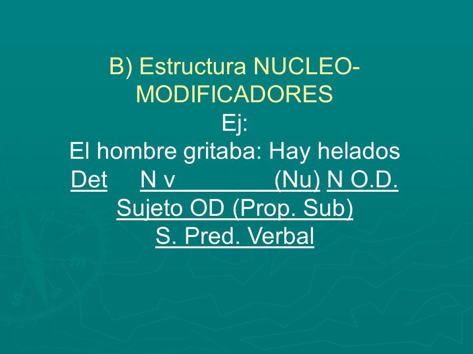 B) Estructura NUCLEO-MODIFICADORES Ej: El hombre gritaba: Hay helados